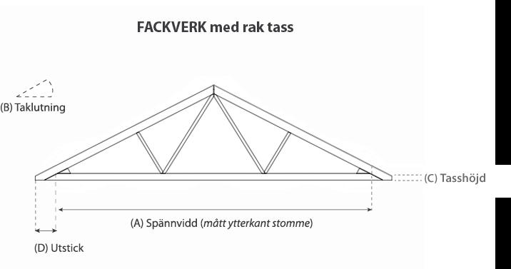 FACKVERK-raktass-med-mått_NEW
