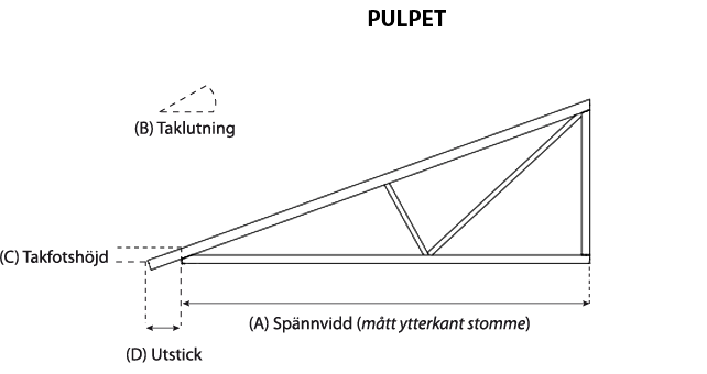PULPET-med-mått2